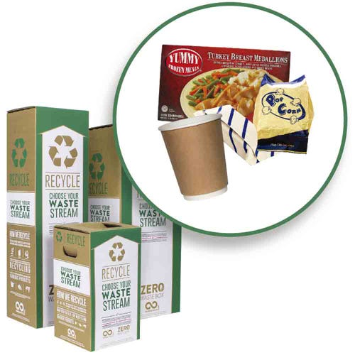 Terracycle Laminated Paper Packaging Zero Waste Box