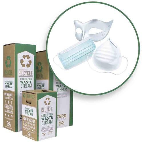 Terracycle Masks Zero Waste Box