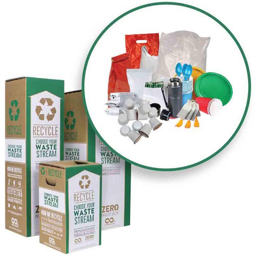 Terracycle Breakroom Zero Waste Box
