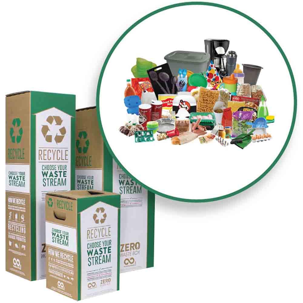 Terracycle Kitchen Zero Waste Box