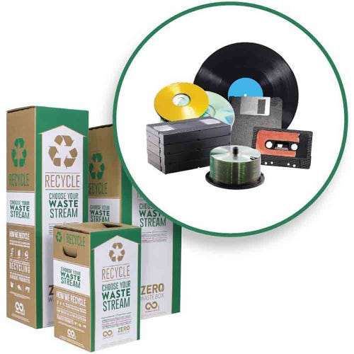 Terracycle Media Storage Zero Waste Box